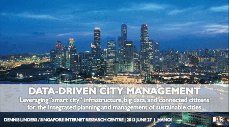 Image of Cover Slide for Data-Driven City Management Presentation
